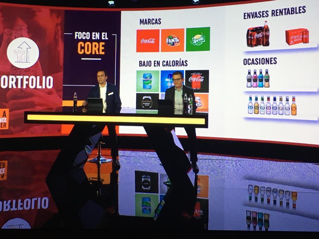 Convención Coca-Cola
